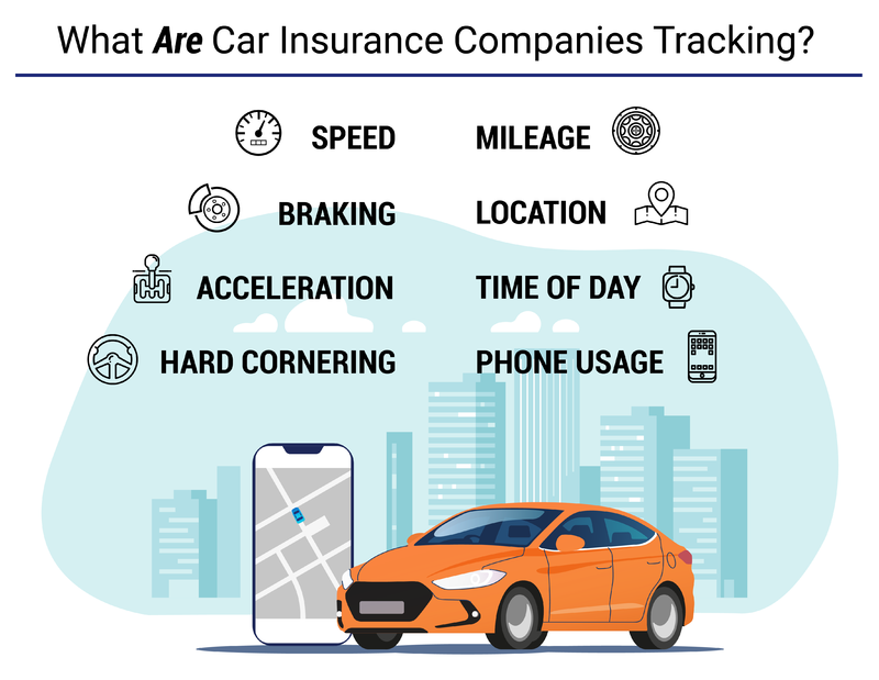 what insurance companies track with telematics and UBS