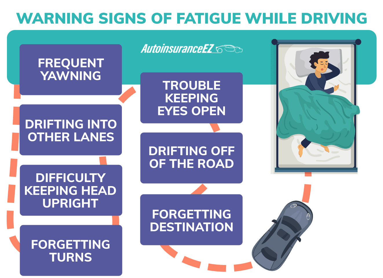 Warning Signs of Fatigue While Driving