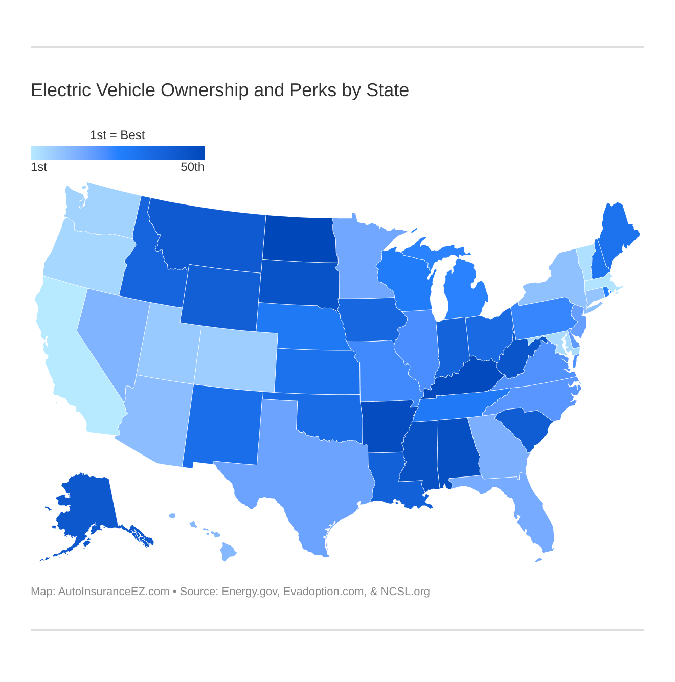 Electric Vehicle Ownership and Perks by State