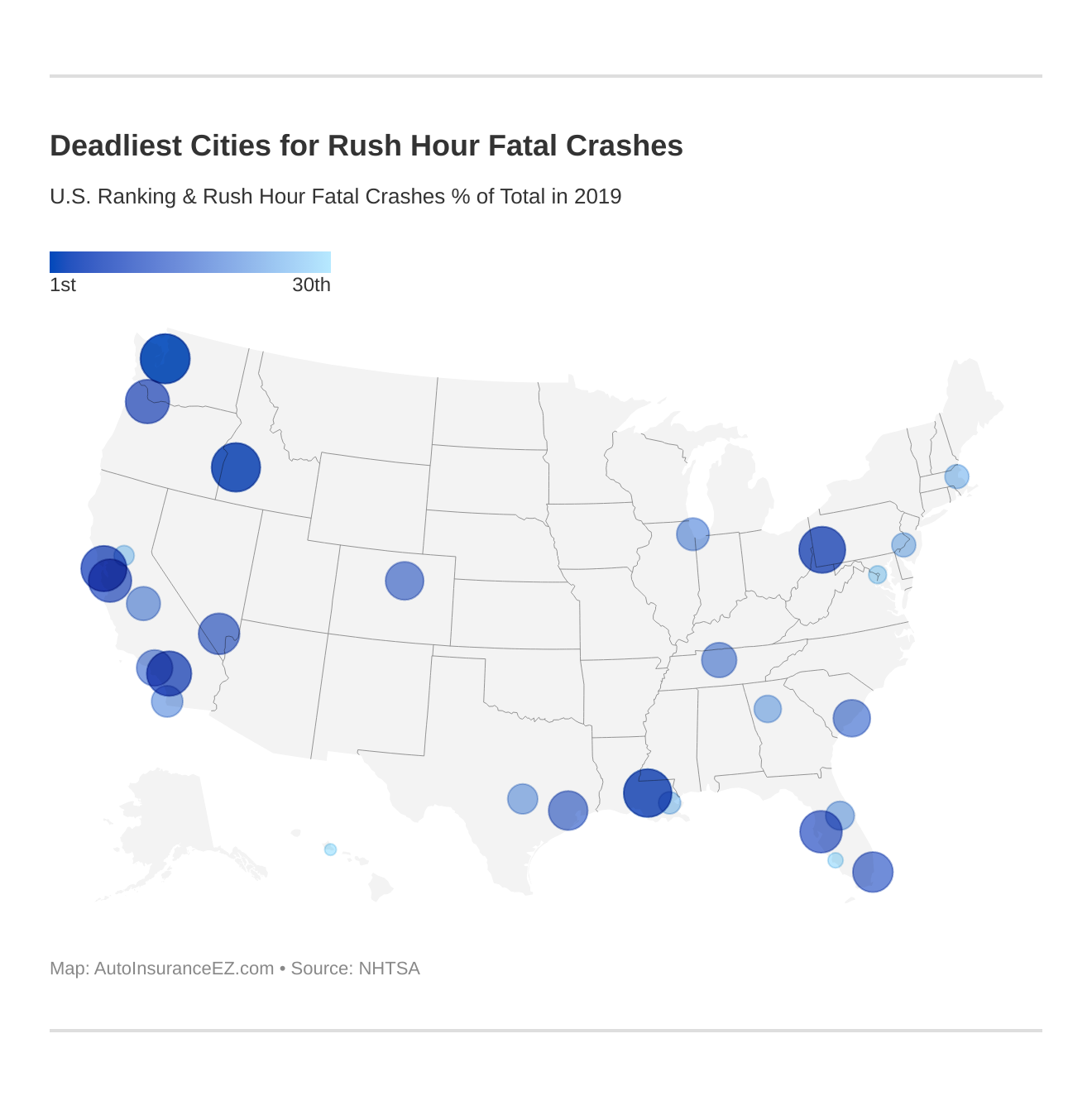 <strong>Deadliest Cities for Rush Hour Fatal Crashes</strong>